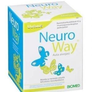 Biomed NeuroWay