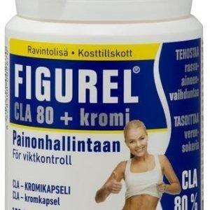 Figurel Cla 80 + Kromi