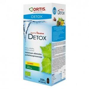 Methoddraine Luomu Detox 250 Ml Vihreä Tee