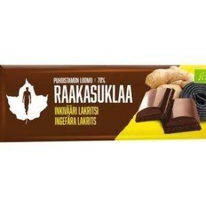 Puhdistamo Luomu Lakritsi-Inkivääri Raakasuklaapatukka